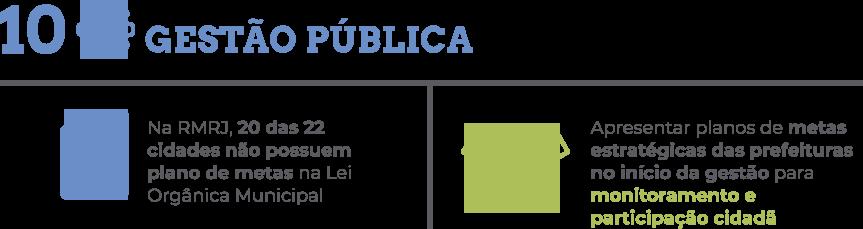 10 - gestão pública