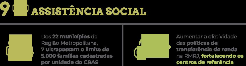 9 - assistência social